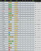 Desert Rats FC-s20-playing-squad-final.jpg