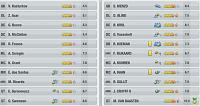 Nik  Oranie-ch-l-final-score-teams.jpg