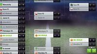 Nik  Oranie-cup-road-final.jpg