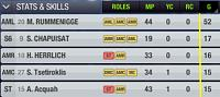 Borussia D - stats-top5-goalscorers-s15.jpg