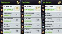 Nik  Oranie-league-d28-top-rated.jpg