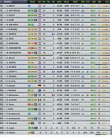 Nik  Oranie-team-d27-before-sell-gen.jpg