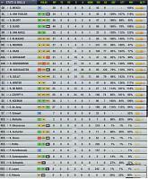 Nik  Oranie-team-d27-before-sell-stats.jpg