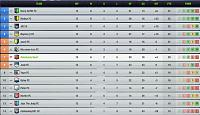 A Free-To-Play-Journey from the Start - Alassiouty Sport (Egypt)-table.jpg