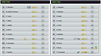 A New Start - Holmesdale FC (Level 1)-s01-league-pr-r19-patolog-33-fc.jpg