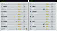 A New Start - Holmesdale FC (Level 1)-s01-league-pr-r20-titans-fc.jpg