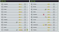 A New Start - Holmesdale FC (Level 1)-s01-league-pr-r22-beast-fc.jpg