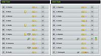 A New Start - Holmesdale FC (Level 1)-s01-league-pr-r23-whitchurch-cc.jpg