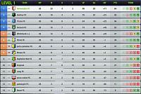 A New Start - Holmesdale FC (Level 1)-s01-l01-league-table-final.jpg