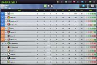 Primul sezon, pregatire sezonul 2 pentru castigare Liga, Cupa si UCL.-league.jpg