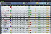 Primul sezon, pregatire sezonul 2 pentru castigare Liga, Cupa si UCL.-squad.jpg
