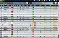 Primul sezon, pregatire sezonul 2 pentru castigare Liga, Cupa si UCL.-squad2.jpg
