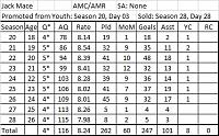 Youth Players-dr-jack-mace-record.jpg