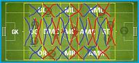 "The "" New Arrows ""-inkedfootball-pitch_li.jpg"