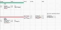 O.M.A. Masters League Vth Edition - Calendar--finale-5th-best-3.png