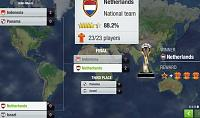 The most crowned international team.-6b-eyri-nederland.jpg