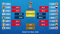Let's talk about the real World Cup 2018-wcbracket-1280.jpg