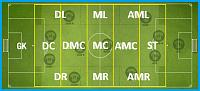 This need to be clarified from Nordeus ( AML AMR strange position on the field )-football-pitch.jpg