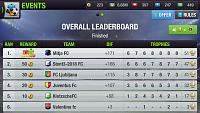 King of the Hill ? well I have to admit it has some fun-screenshot_20181001-225543_top-eleven.jpg