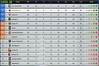 Season 110 - Are you ready?-s35-l28-league-table.jpg