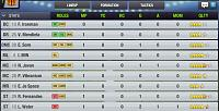 Forum Competition - Cup Golden Boot-screenshot_20181014-171951_top-eleven.jpg