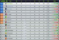 Season 112 - Are you ready?-s36-l29-league-table.jpg