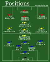 Finally , explanation of amr, aml playing in the middle-soccer-positions.jpg