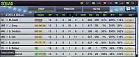 Stupid game Top 11-1-1-team-stats.jpg