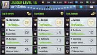 League top scorer event-received_748514135502346.jpg