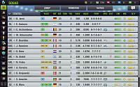 Boring af league-topeleven3.jpg