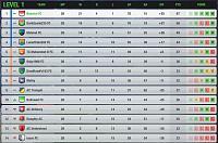 Season 115 - Are you ready?-s01-l01-league-table.jpg