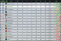Season 115 - Are you ready?-s39-l32-league-table.jpg
