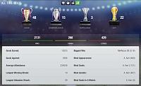 Most successful clubs Season115-alltime.jpg