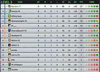 Season 116 - Are you ready?-s03-l03-league-r09.jpg