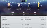 Most successful clubs Season115-history-d14.jpg