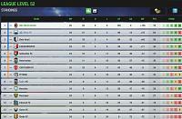 Season 119 - Are you ready?-league-d25.jpg
