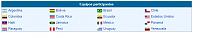 Forum Friendlies  Tournament - Copa América-camerica.png