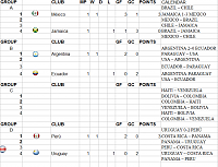 Copa América - Group Stage - playoffs rouds-ca-match-3.png