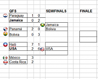 Copa América - Group Stage - playoffs rouds-ca-sfs1.png