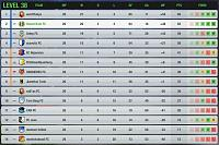 Season 121 - Are you ready?-s45-l38-league-table.jpg