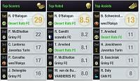 Season 121 - Are you ready?-s45-l38-league-top-players.jpg