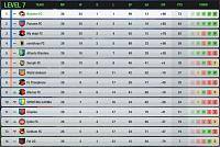 Season 121 - Are you ready?-s07-l07-league-table.jpg