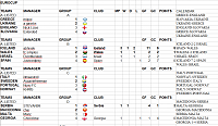 Eurocup -Group Satage - Semifinal-Finale Playoffs-ec-4-matches.png