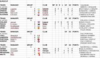 Eurocup -Group Satage - Semifinal-Finale Playoffs-ec-mac-serb.png