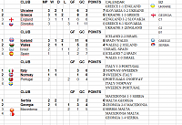 Eurocup -Group Satage - Semifinal-Finale Playoffs-isr-spa.png