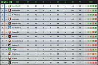 Season 121 - Are you ready?-s46-l39-league-table.jpg