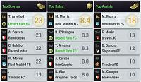 Season 121 - Are you ready?-s46-l39-league-top-players.jpg