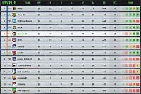 Season 121 - Are you ready?-s08-l08-league-table.jpg