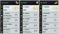 Season 121 - Are you ready?-s08-l08-league-top-players.jpg