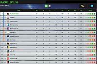 Best defence - post your best defensive season-league-d28-%CE%B2.jpg